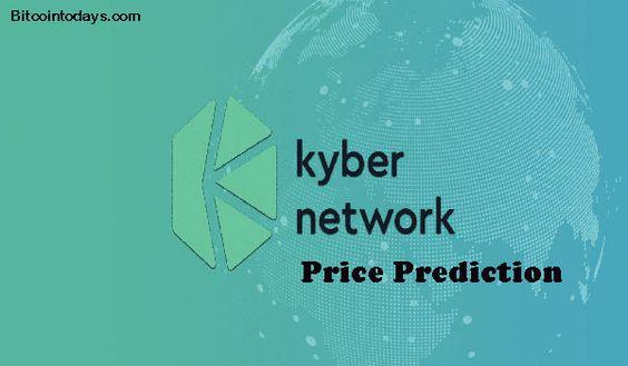 Kyber Network Price